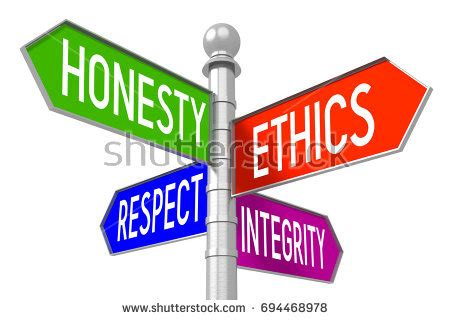 Thesis about business ethics